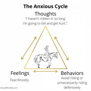anxiety while horseback riding